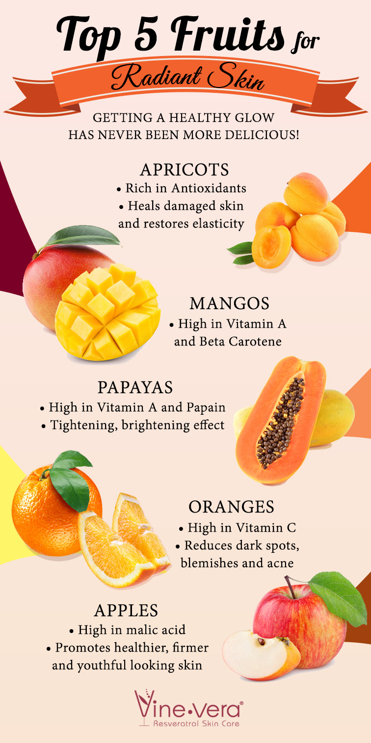 fruit monster best fruits for healthy skin